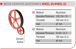 EMiT LENGTH METER COUNTERS ACCESSORIES WHEEL G5/WHEEL G2