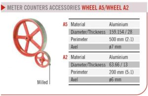 EMiT LENGTH METER COUNTERS ACCESSORIES WHEEL