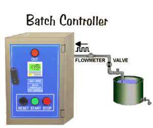Fox Batch Controller BAT-9500